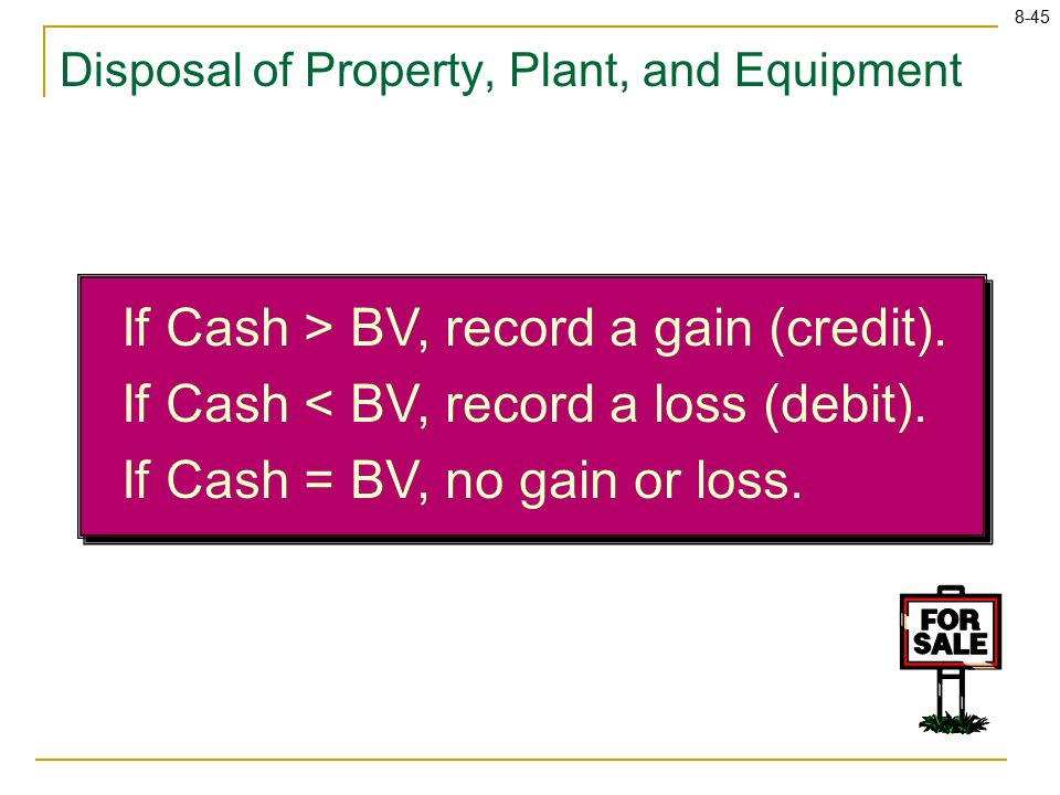 8-45 If Cash > BV, record a gain (credit). If Cash < BV, record a loss (debit). If Cash = BV, no gain or loss. If Cash > BV, record a gain (credit). I