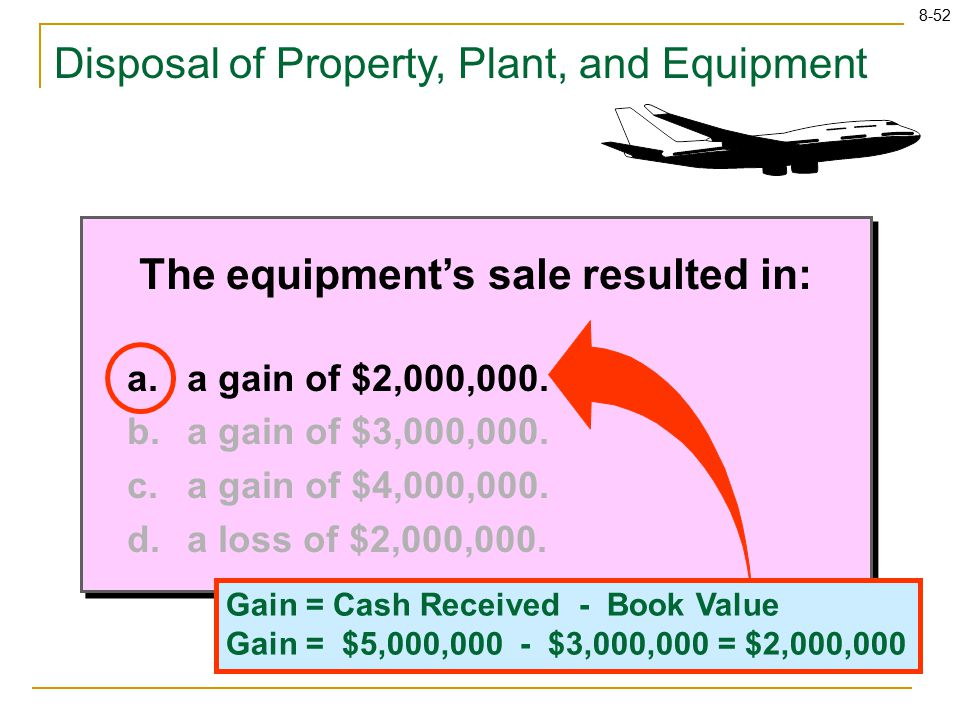 8-52 The equipment's sale resulted in: a.a gain of $2,000,000. b.a gain of $3,000,000. c.a gain of $4,000,000. d.a loss of $2,000,000. The equipment's