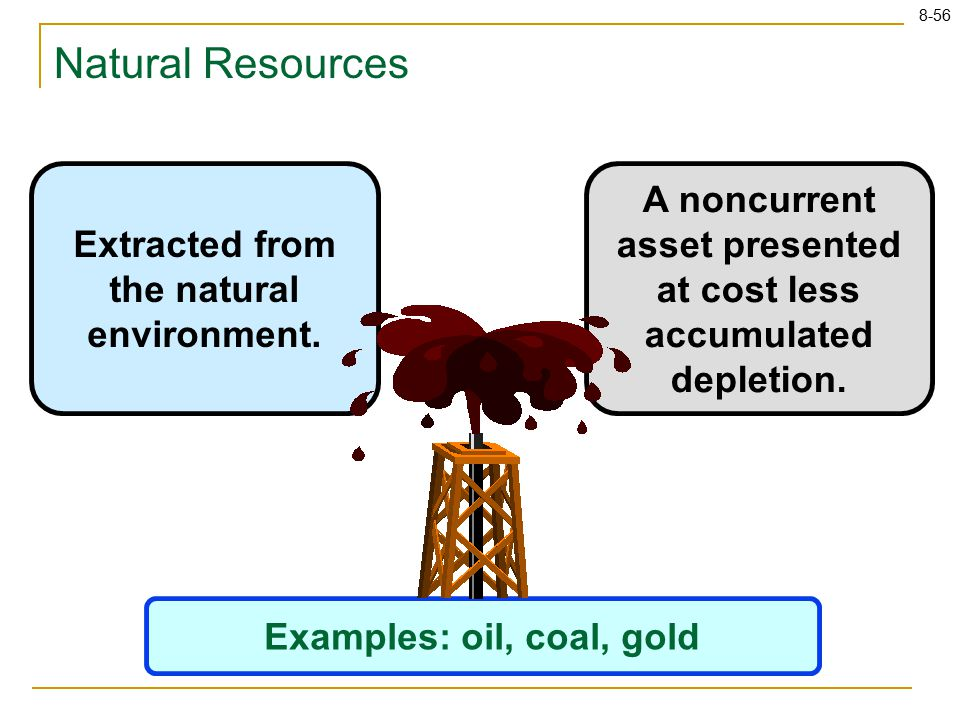 8-56 Natural Resources Examples: oil, coal, gold Extracted from the natural environment.