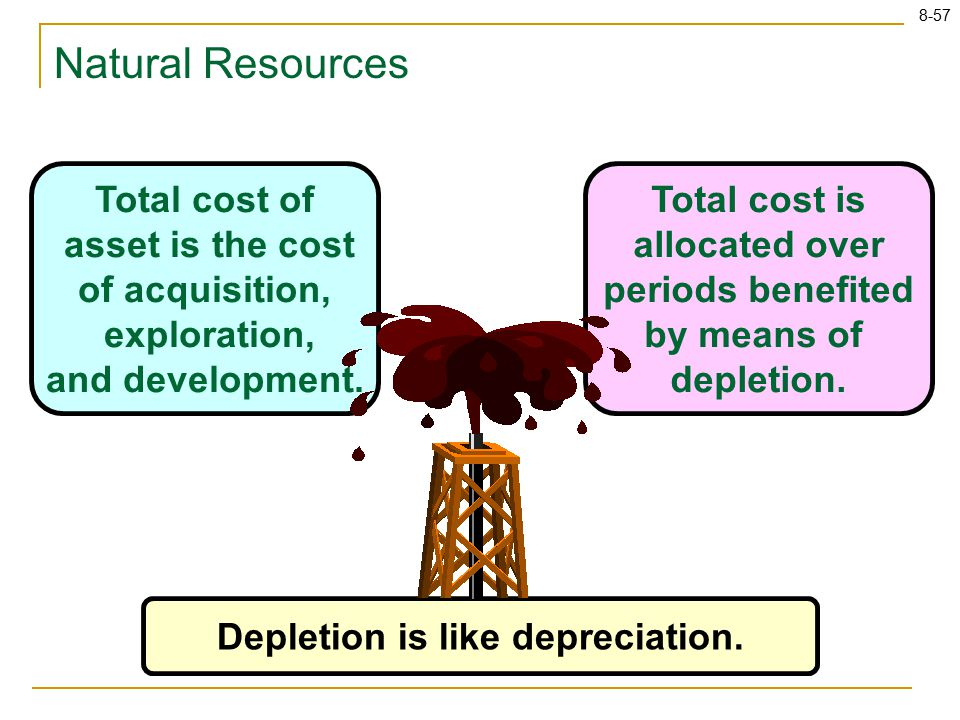 8-57 Depletion is like depreciation. Total cost of asset is the cost of acquisition, exploration, and development. Total cost is allocated over period
