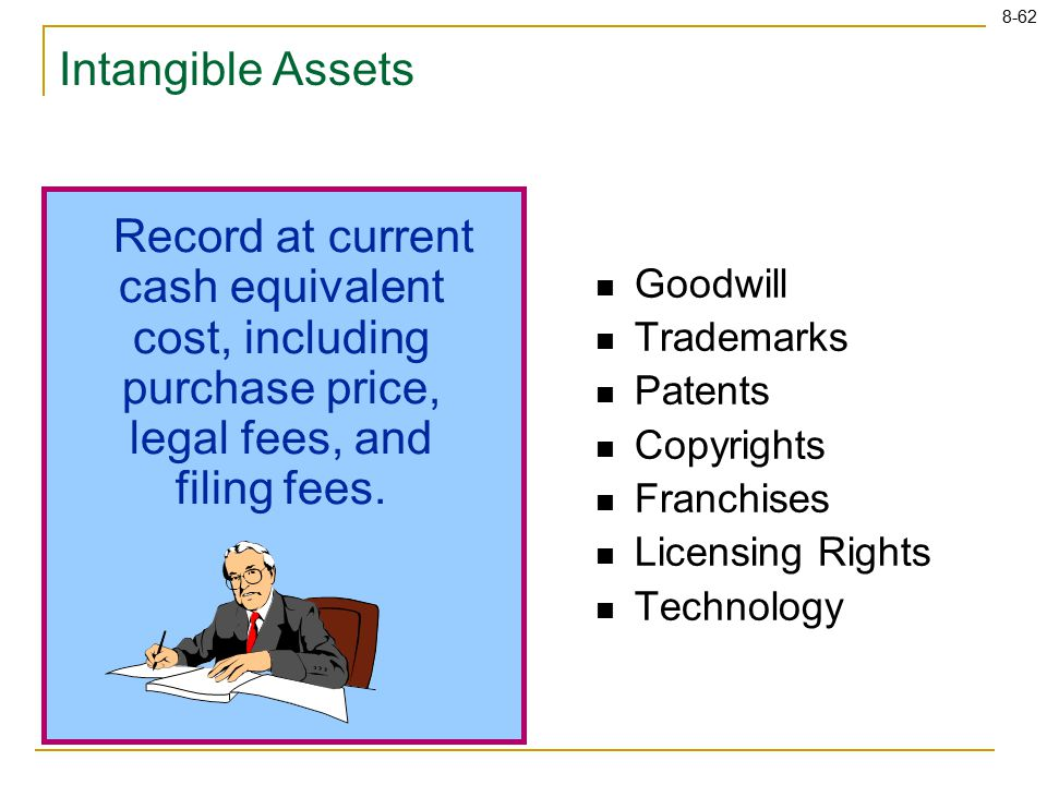 8-62 Goodwill Trademarks Patents Copyrights Franchises Licensing Rights Technology Record at current cash equivalent cost, including purchase price, l