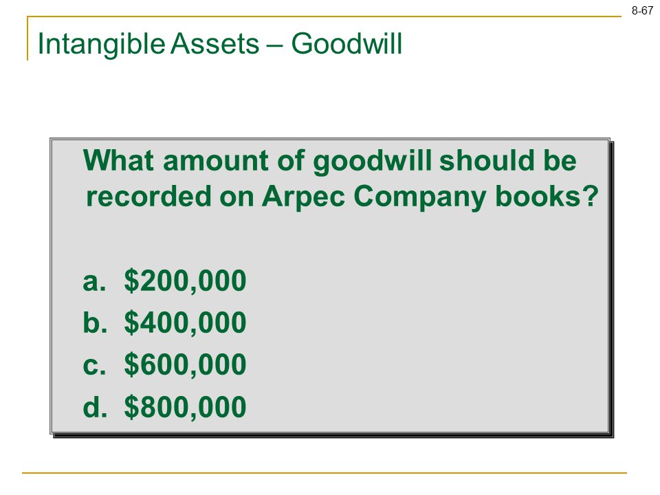 8-67 What amount of goodwill should be recorded on Arpec Company books.