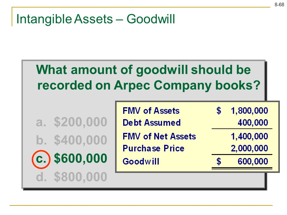 8-68 What amount of goodwill should be recorded on Arpec Company books? a.$200,000 b.$400,000 c.$600,000 d.$800,000 What amount of goodwill should be