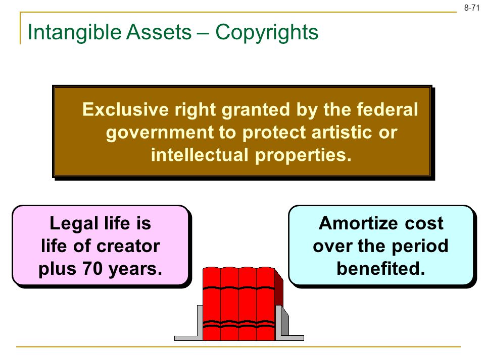 8-71 Intangible Assets – Copyrights Exclusive right granted by the federal government to protect artistic or intellectual properties.