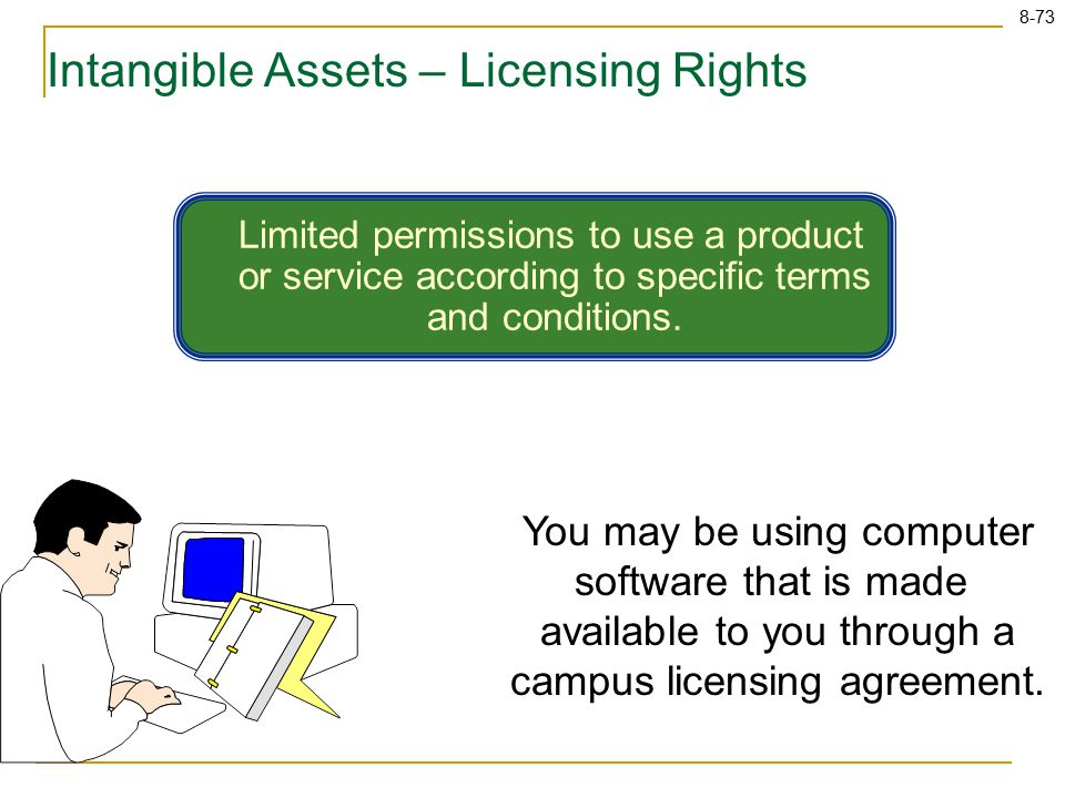 8-73 Intangible Assets – Licensing Rights Limited permissions to use a product or service according to specific terms and conditions. You may be using