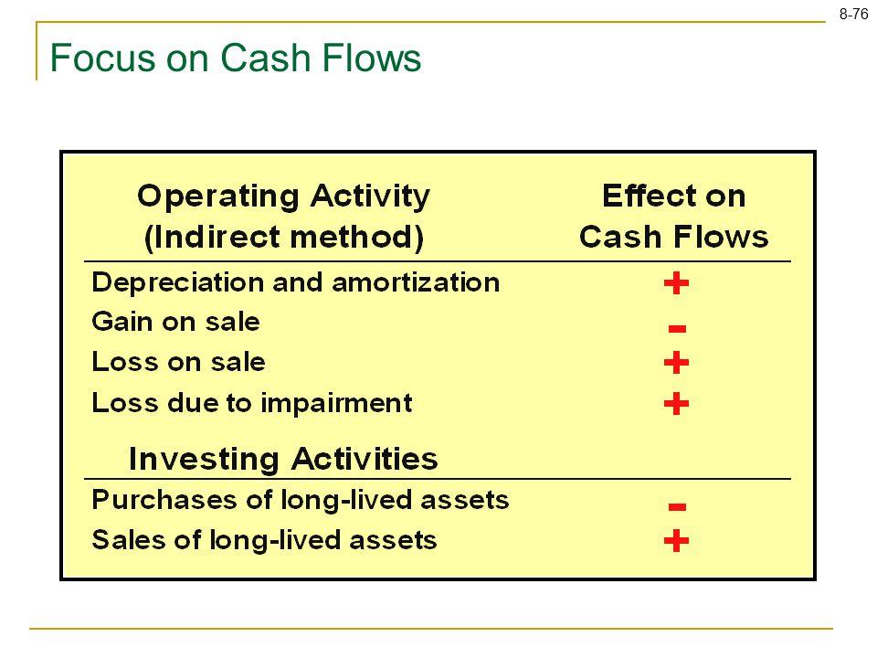 8-76 Focus on Cash Flows