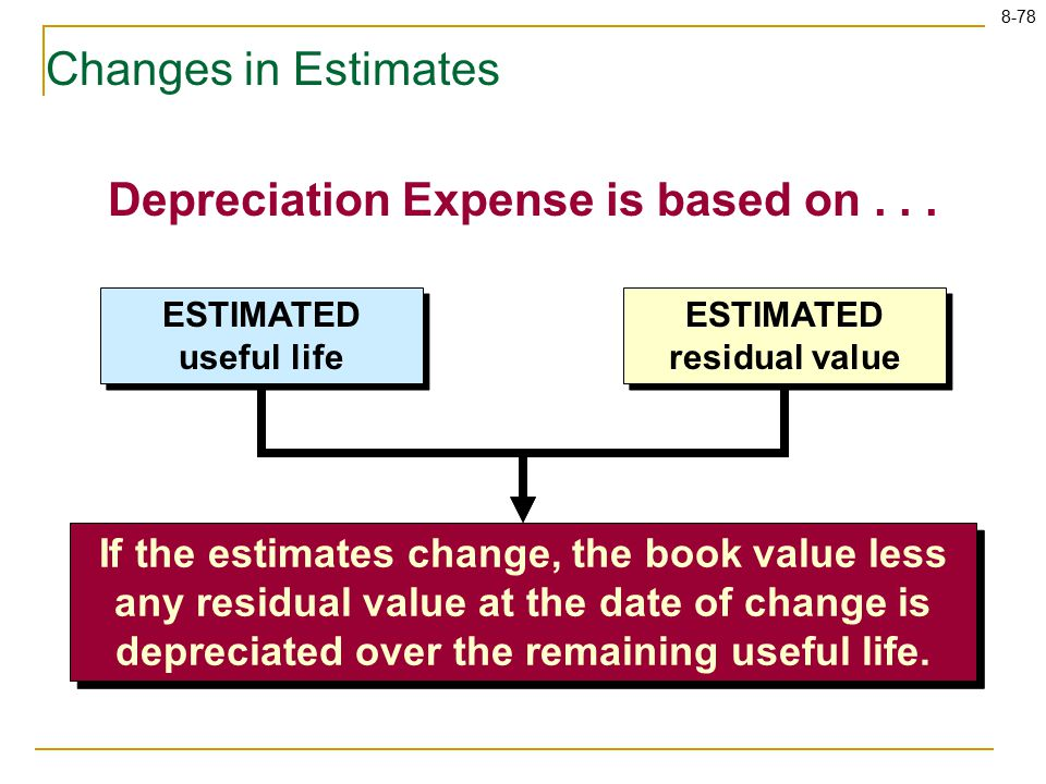 8-78 Changes in Estimates Depreciation Expense is based on... ESTIMATED useful life ESTIMATED residual value If the estimates change, the book value l