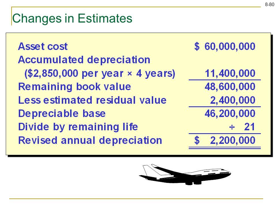 8-80 Changes in Estimates