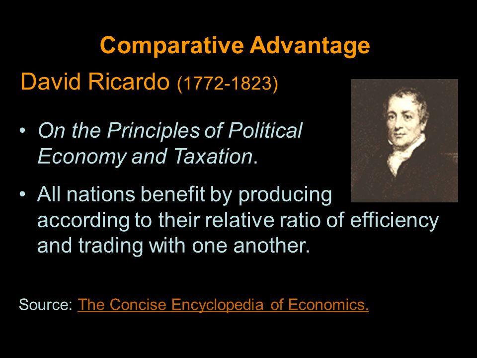 Comparative Advantage David Ricardo (1772-1823) On the Principles of Political Economy and Taxation.