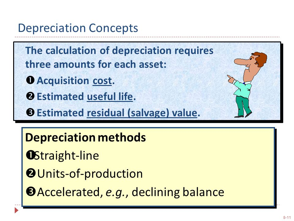 8-11 Depreciation Concepts The calculation of depreciation requires three amounts for each asset:  Acquisition cost.