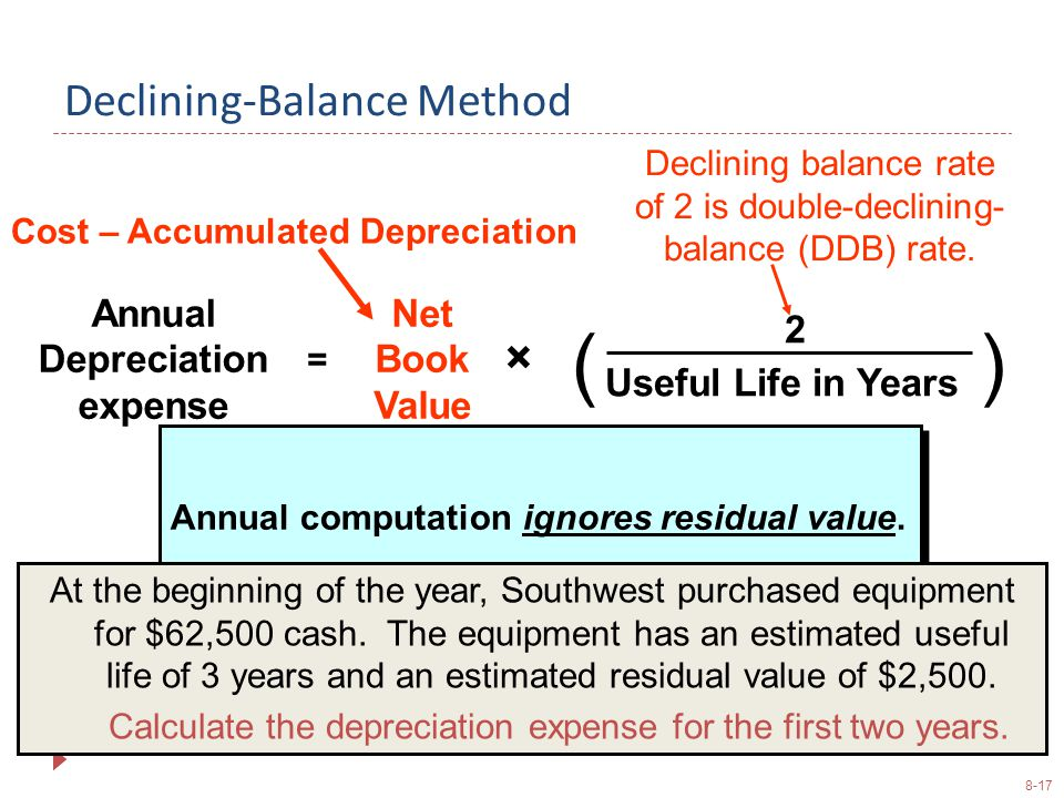 8-17 Declining-Balance Method Annual Depreciation expense Net Book Value () Useful Life in Years 2 = × Cost – Accumulated Depreciation Declining balance rate of 2 is double-declining- balance (DDB) rate.