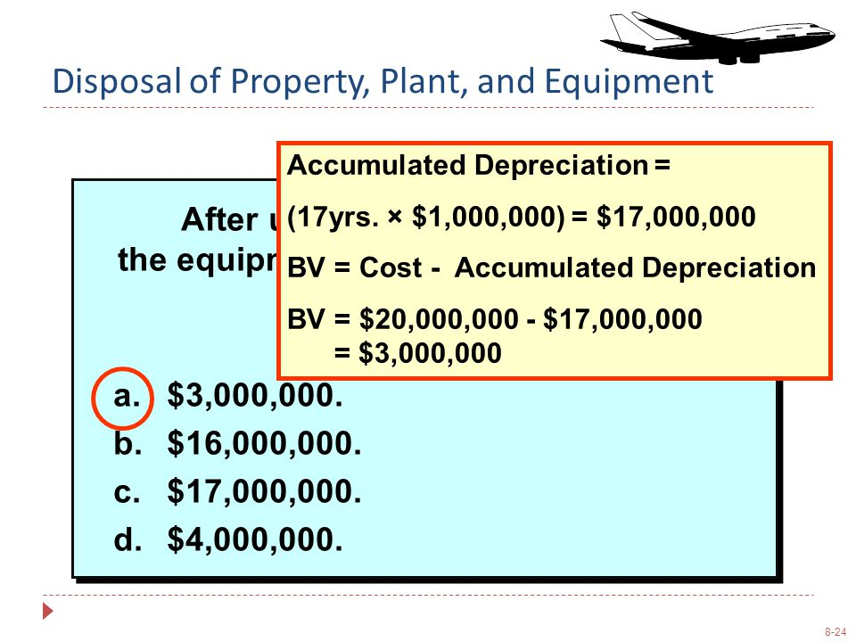 8-24 After updating the depreciation, the equipment's book value at the end of the 17th year is a.$3,000,000.