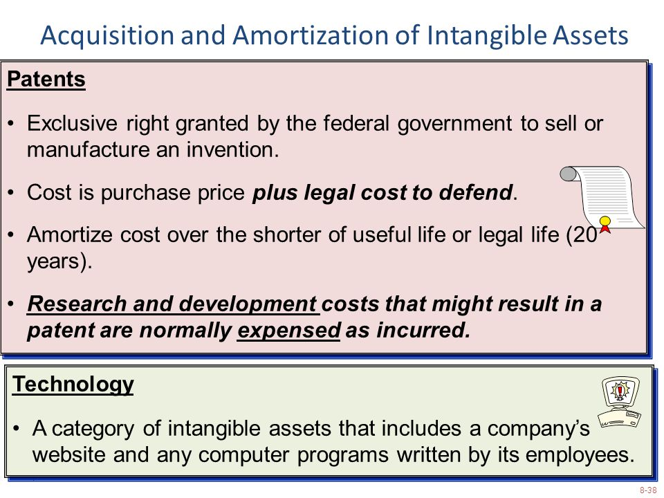 8-38 Acquisition and Amortization of Intangible Assets Patents Exclusive right granted by the federal government to sell or manufacture an invention.