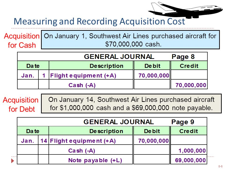 8-6 On January 1, Southwest Air Lines purchased aircraft for $70,000,000 cash.