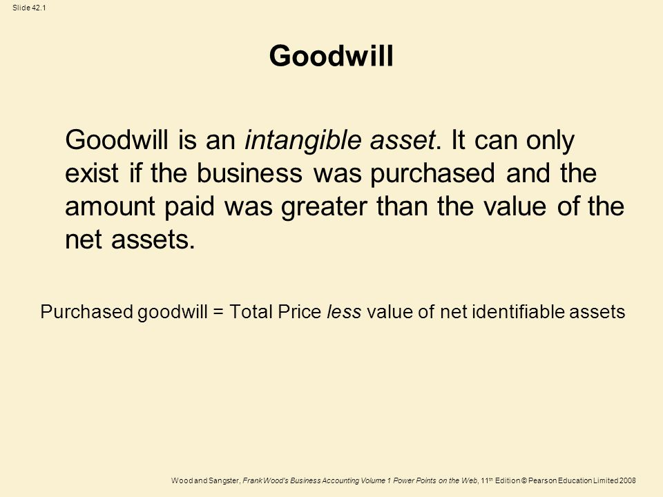 Slide 42.1 Wood and Sangster, Frank Wood s Business Accounting Volume 1 Power Points on the Web, 11 th Edition © Pearson Education Limited 2008 Goodwill Goodwill is an intangible asset.