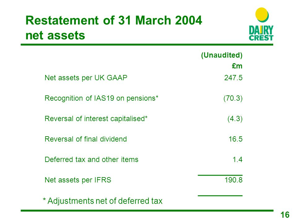 16 Restatement of 31 March 2004 net assets (Unaudited) £m Net assets per UK GAAP247.5 Recognition of IAS19 on pensions*(70.3) Reversal of interest capitalised*(4.3) Reversal of final dividend16.5 Deferred tax and other items1.4 Net assets per IFRS190.8 * Adjustments net of deferred tax