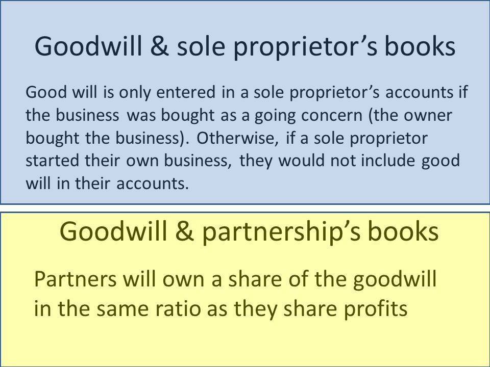 3 partners sharing profits equally On Dec 31 2012 they decide to change this to Dave – 50%, Anne – 25% and Tom 25%.