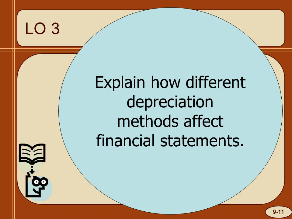 9-11 LO 1 Explain how different depreciation methods affect financial statements. LO 3