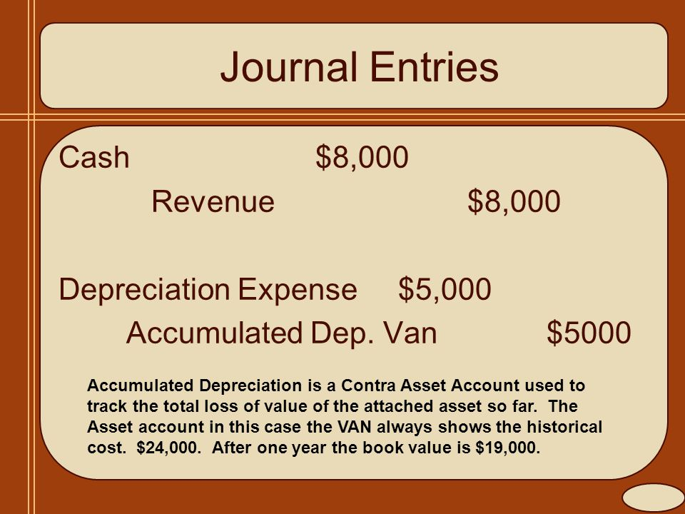 Journal Entries Cash $8,000 Revenue $8,000 Depreciation Expense $5,000 Accumulated Dep.