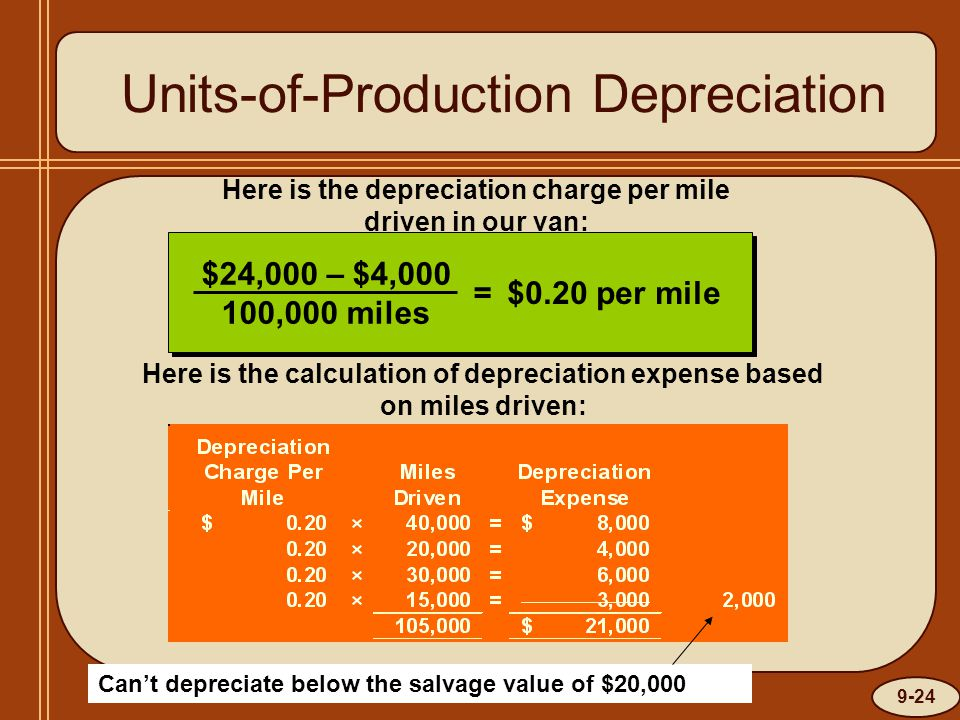 9-24 Units-of-Production Depreciation Here is the depreciation charge per mile driven in our van: $24,000 – $4,000 100,000 miles =$0.20 per mile Here