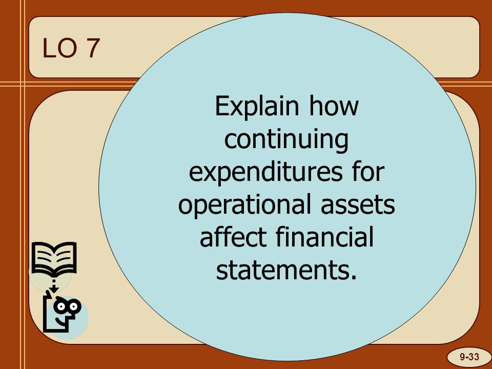 9-33 LO 1 Explain how continuing expenditures for operational assets affect financial statements.