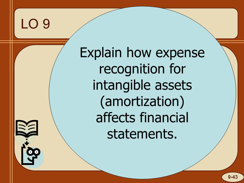9-43 LO 1 Explain how expense recognition for intangible assets (amortization) affects financial statements.