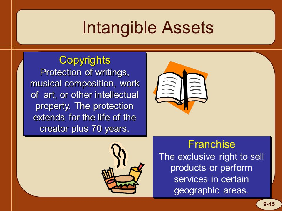 9-45 Intangible Assets Copyrights Protection of writings, musical composition, work of art, or other intellectual property. The protection extends for