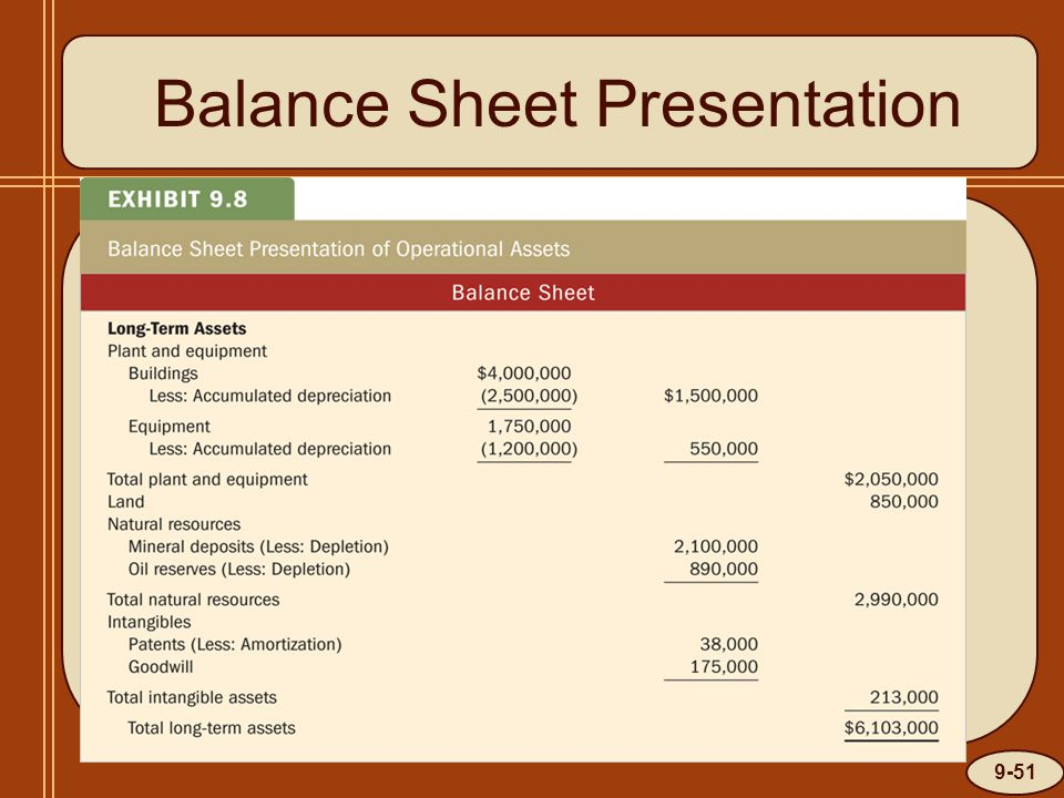 9-51 Balance Sheet Presentation
