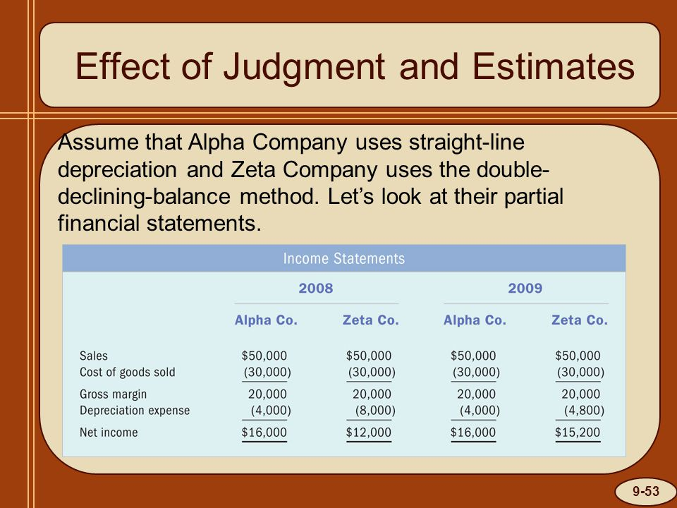 9-53 Effect of Judgment and Estimates Assume that Alpha Company uses straight-line depreciation and Zeta Company uses the double- declining-balance method.