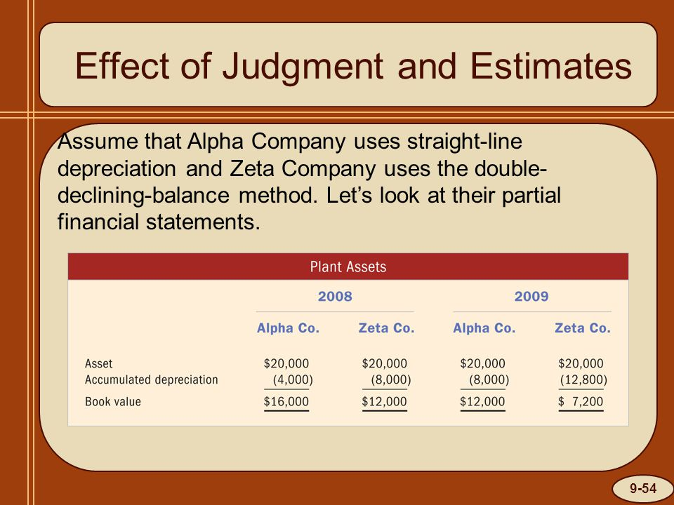 9-54 Effect of Judgment and Estimates Assume that Alpha Company uses straight-line depreciation and Zeta Company uses the double- declining-balance me
