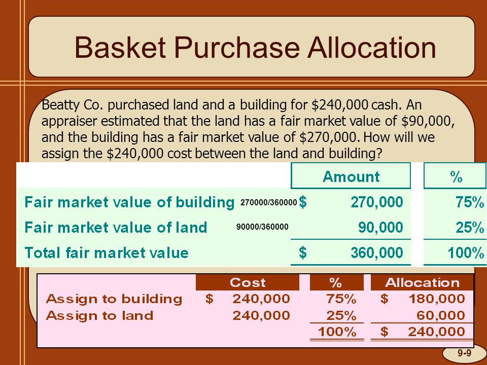 9-9 Basket Purchase Allocation Beatty Co. purchased land and a building for $240,000 cash.