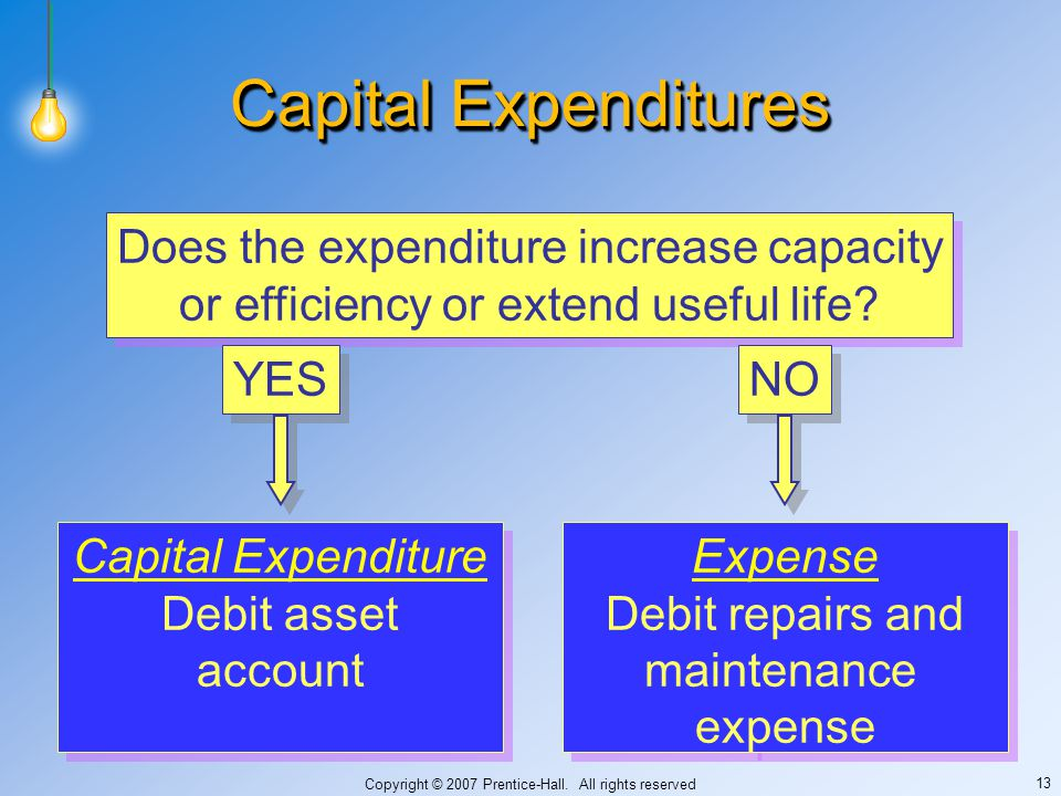 Copyright © 2007 Prentice-Hall. All rights reserved 13 Does the expenditure increase capacity or efficiency or extend useful life? Does the expenditur