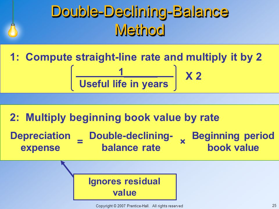Copyright © 2007 Prentice-Hall. All rights reserved 25 2: Multiply beginning book value by rate Depreciation expense = Double-declining- balance rate