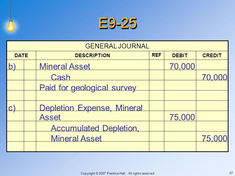 Copyright © 2007 Prentice-Hall. All rights reserved 57 E9-25E9-25 GENERAL JOURNAL DATEDESCRIPTION REF DEBITCREDIT b)Mineral Asset70,000 Cash70,000 Pai