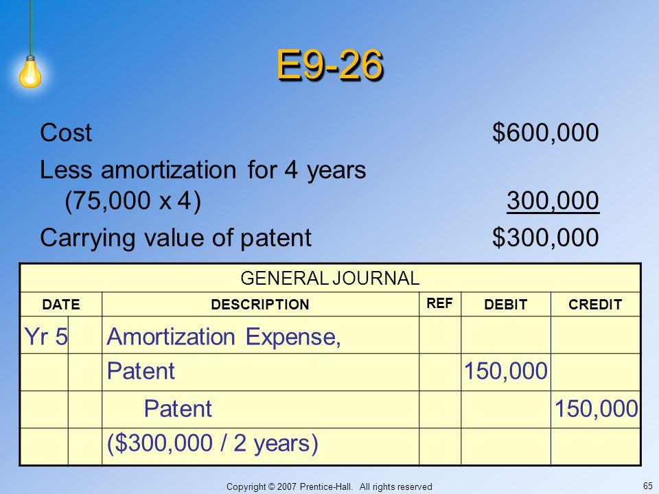 Copyright © 2007 Prentice-Hall. All rights reserved 65 E9-26E9-26 GENERAL JOURNAL DATEDESCRIPTION REF DEBITCREDIT Yr 5Amortization Expense, Patent150,