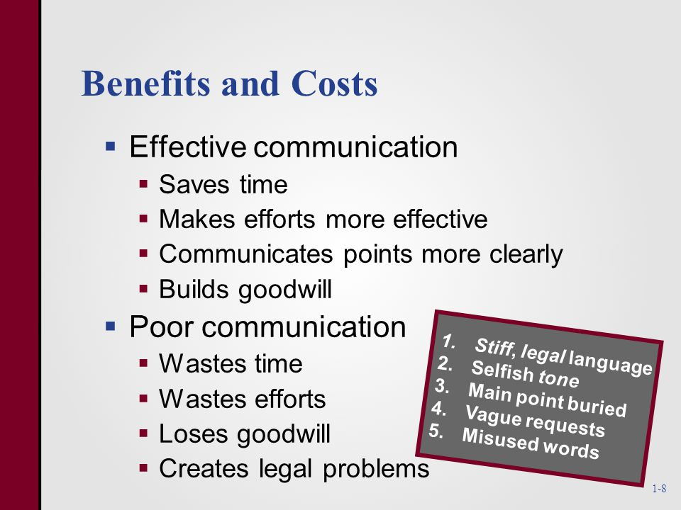 Benefits and Costs  Effective communication  Saves time  Makes efforts more effective  Communicates points more clearly  Builds goodwill  Poor communication  Wastes time  Wastes efforts  Loses goodwill  Creates legal problems 1.