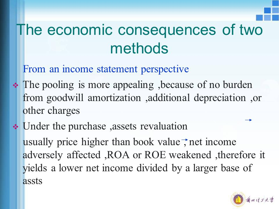 The economic consequences of two methods From an income statement perspective  The pooling is more appealing,because of no burden from goodwill amortization,additional depreciation,or other charges  Under the purchase,assets revaluation usually price higher than book value, net income adversely affected,ROA or ROE weakened,therefore it yields a lower net income divided by a larger base of assts