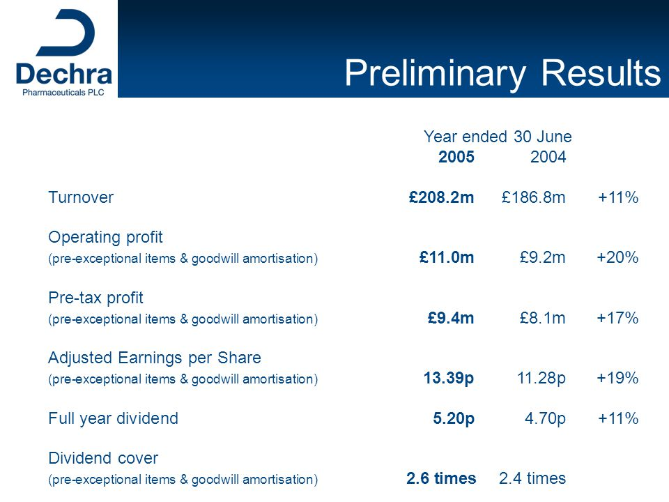 Preliminary Results Year ended 30 June 20052004 Turnover£208.2m£186.8m+11% Operating profit (pre-exceptional items & goodwill amortisation) £11.0m£9.2m+20% Pre-tax profit (pre-exceptional items & goodwill amortisation) £9.4m£8.1m+17% Adjusted Earnings per Share (pre-exceptional items & goodwill amortisation) 13.39p11.28p+19% Full year dividend5.20p4.70p+11% Dividend cover (pre-exceptional items & goodwill amortisation) 2.6 times 2.4 times