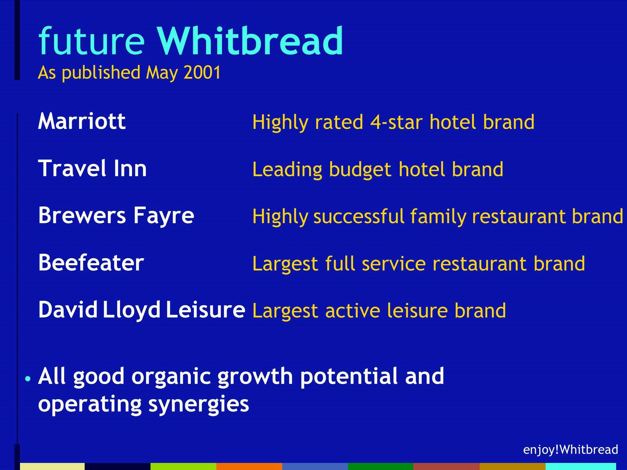 enjoy!Whitbread Marriott Highly rated 4-star hotel brand Travel Inn Leading budget hotel brand Brewers Fayre Highly successful family restaurant brand Beefeater Largest full service restaurant brand David Lloyd Leisure Largest active leisure brand All good organic growth potential and operating synergies future Whitbread As published May 2001