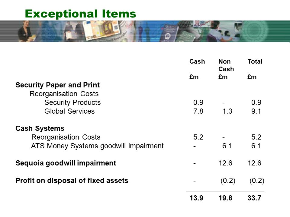 Exceptional Items CashNon Total Cash £m£m £m Security Paper and Print Reorganisation Costs Security Products 0.9 - 0.9 Global Services 7.8 1.3 9.1 Cas