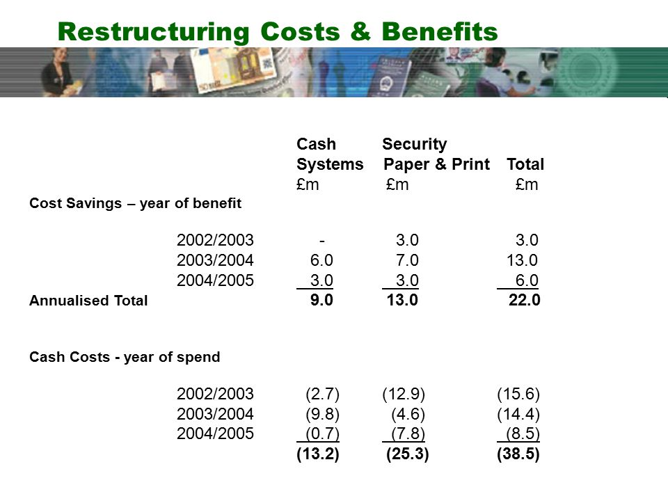 Restructuring Costs & Benefits Cash Security Systems Paper & Print Total £m £m £m Cost Savings – year of benefit 2002/2003 - 3.0 3.0 2003/2004 6.0 7.0 13.0 2004/2005 3.0 3.0 6.0 Annualised Total 9.0 13.0 22.0 Cash Costs - year of spend 2002/2003 (2.7) (12.9)(15.6) 2003/2004 (9.8) (4.6)(14.4) 2004/2005 (0.7) (7.8) (8.5) (13.2) (25.3)(38.5)