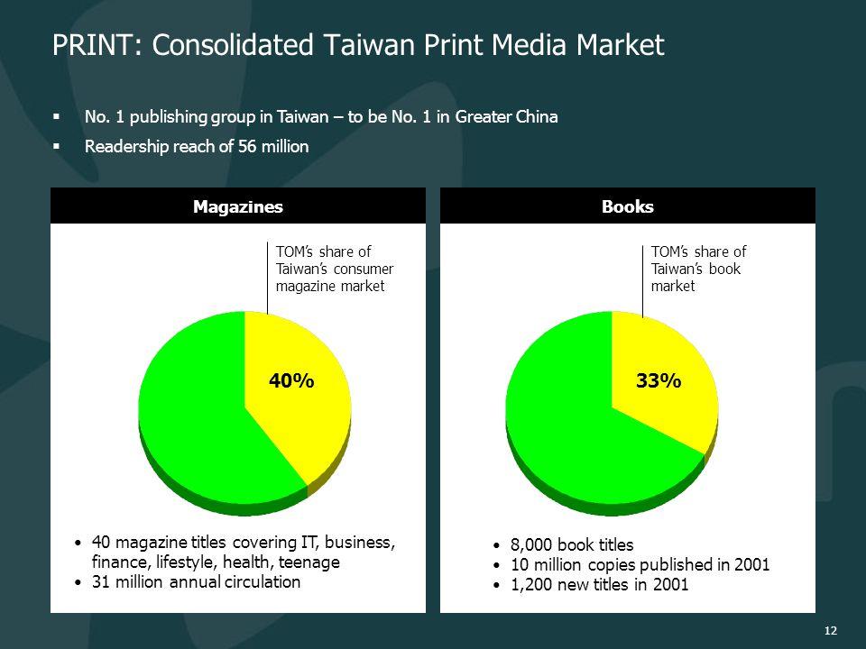12 PRINT: Consolidated Taiwan Print Media Market  No.