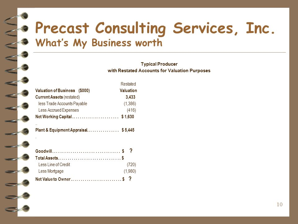 10 Precast Consulting Services, Inc.