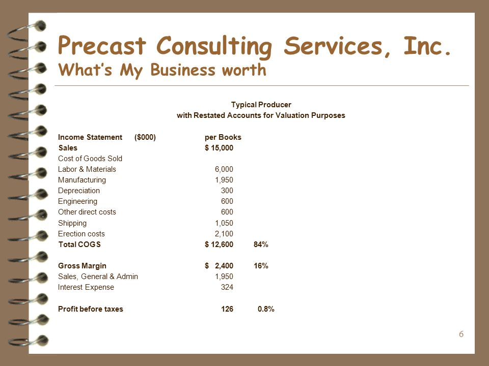 6 Precast Consulting Services, Inc.