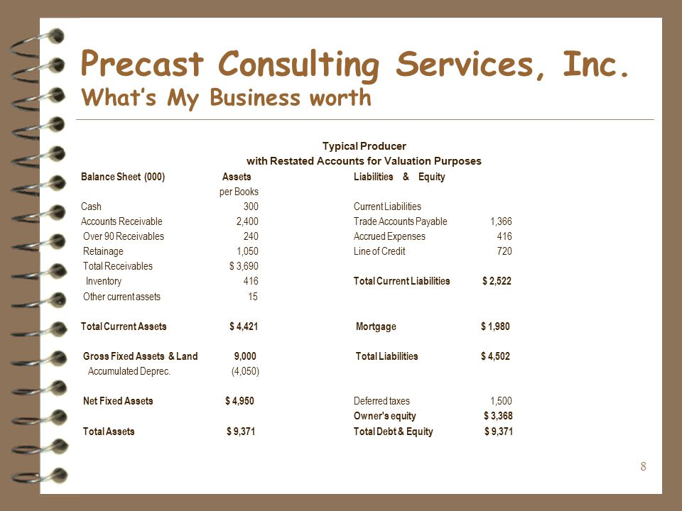 8 Precast Consulting Services, Inc.