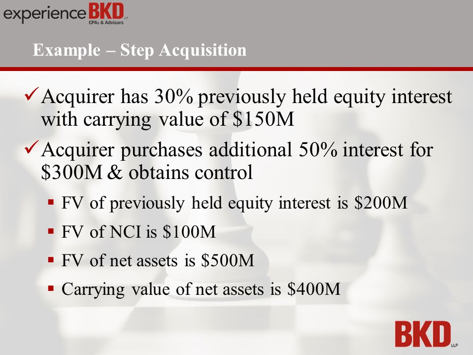 Acquirer has 30% previously held equity interest with carrying value of $150M Acquirer purchases additional 50% interest for $300M & obtains control  FV of previously held equity interest is $200M  FV of NCI is $100M  FV of net assets is $500M  Carrying value of net assets is $400M Example – Step Acquisition