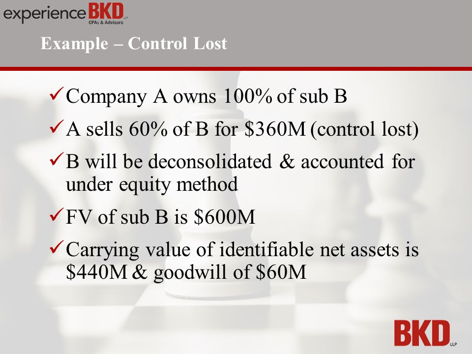 Company A owns 100% of sub B A sells 60% of B for $360M (control lost) B will be deconsolidated & accounted for under equity method FV of sub B is $600M Carrying value of identifiable net assets is $440M & goodwill of $60M Example – Control Lost