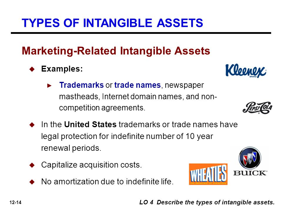 12-14 LO 4 Describe the types of intangible assets. Marketing-Related Intangible Assets  Examples: ► Trademarks or trade names, newspaper mastheads,