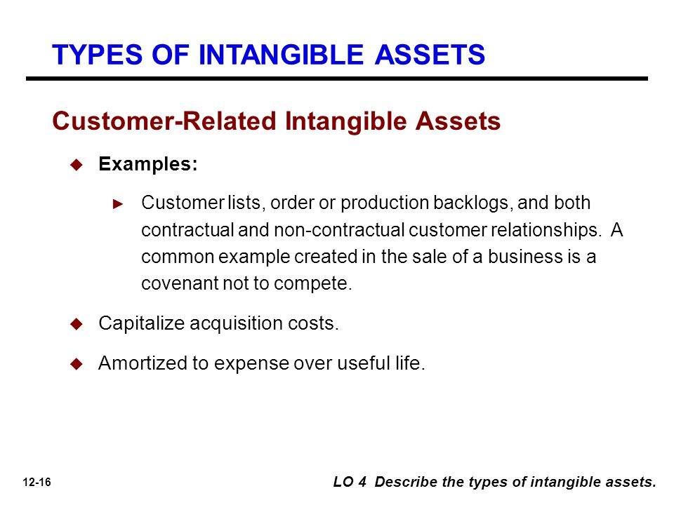 12-16 LO 4 Describe the types of intangible assets. Customer-Related Intangible Assets  Examples: ► Customer lists, order or production backlogs, and