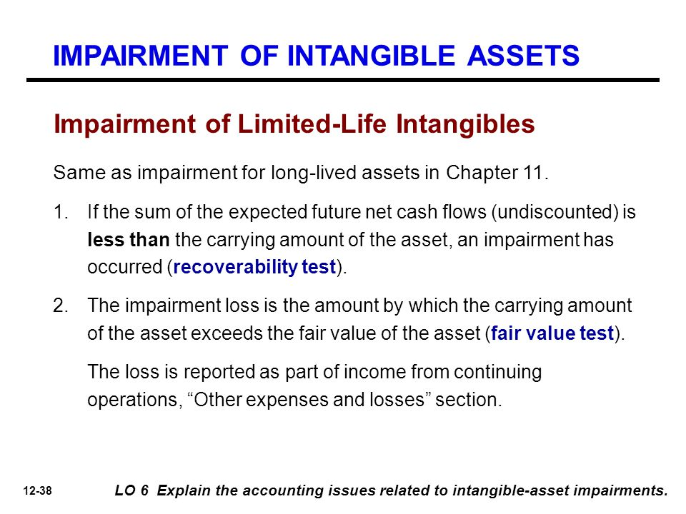 12-38 Impairment of Limited-Life Intangibles LO 6 Explain the accounting issues related to intangible-asset impairments. Same as impairment for long-l